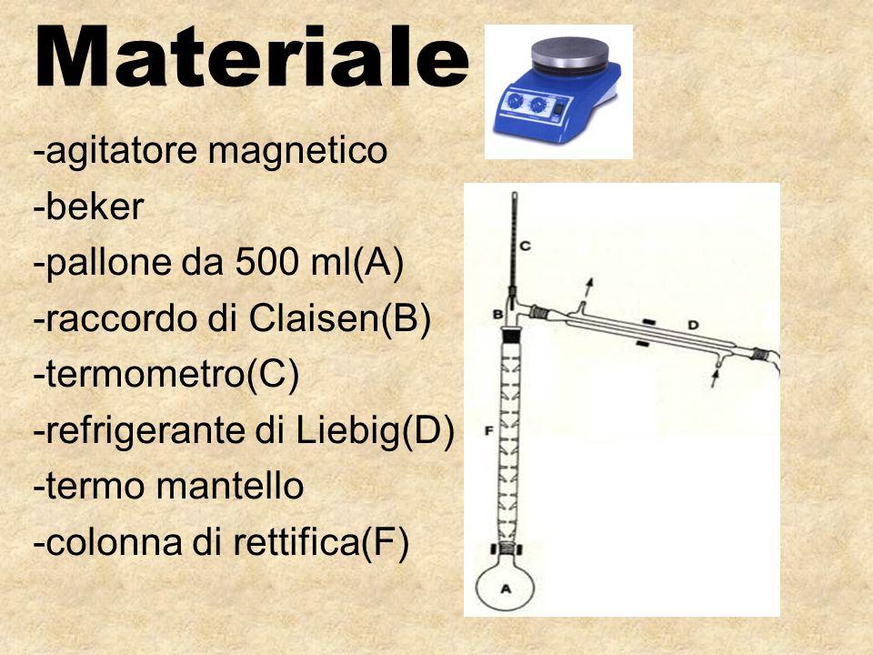 -agitatore magnetico -beker -pallone da 500 ml(A) -raccordo di Claisen(B) -termometro(C) -refrigerante di Liebig(D) -termo mantello -colonna di rettif