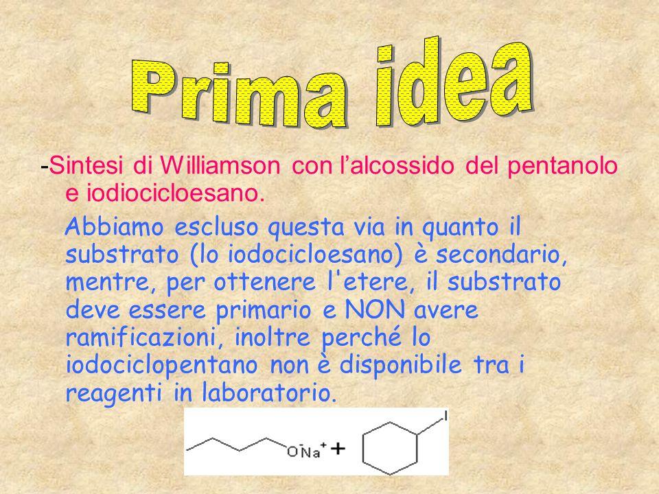 -Sintesi di Williamson con l alcossido del cicloesanolo e 1- iodopentano Usufruiremo della sintesi di Williamson tra 1-iodopentano come substrato e alcossido del cicloesanolo come nucleofilo perchè ha maggior probabilità di successo nel fornire l etere rispetto alle altre ipotesi.