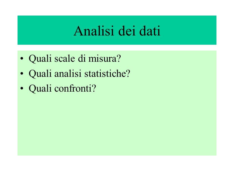 Analisi dei dati Quali scale di misura Quali analisi statistiche Quali confronti