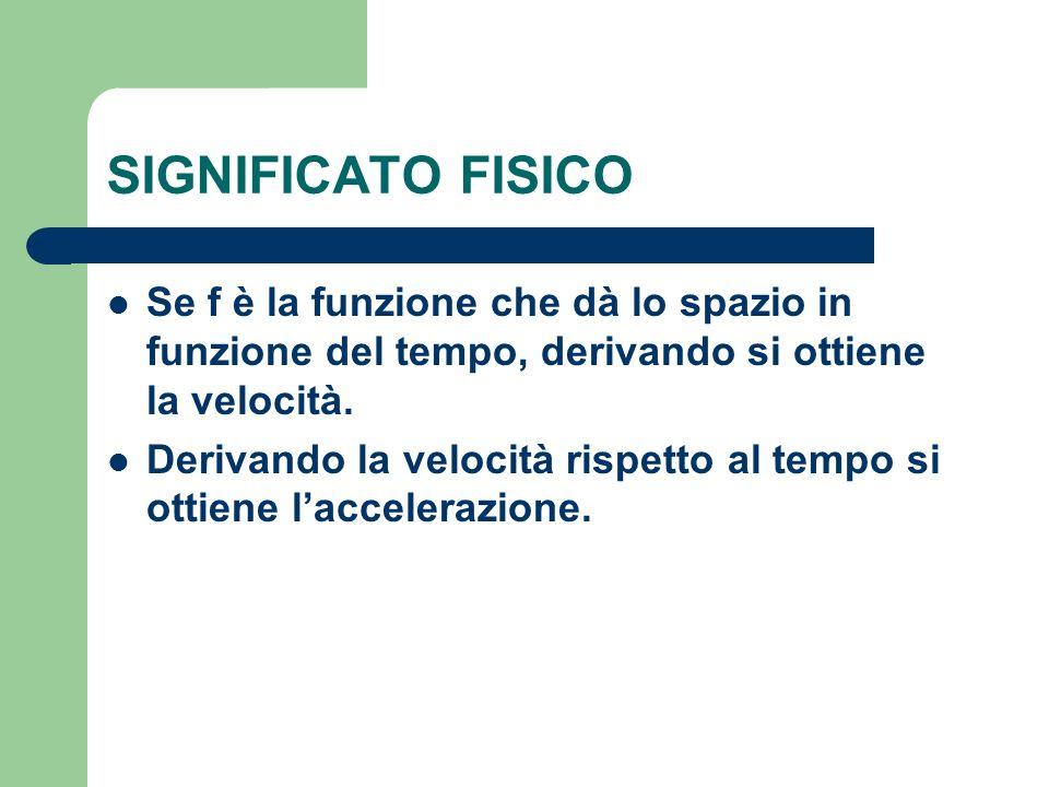 SIGNIFICATO FISICO Se f è la funzione che dà lo spazio in funzione del tempo, derivando si ottiene la velocità. Derivando la velocità rispetto al temp