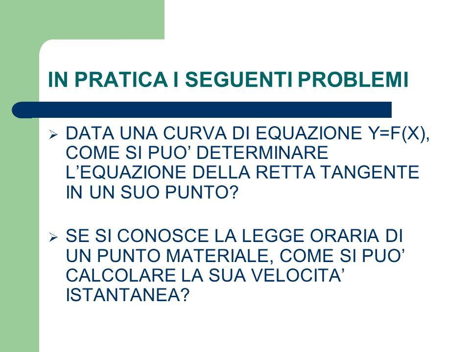 IN PRATICA I SEGUENTI PROBLEMI DATA UNA CURVA DI EQUAZIONE Y=F(X), COME SI PUO DETERMINARE LEQUAZIONE DELLA RETTA TANGENTE IN UN SUO PUNTO? SE SI CONO