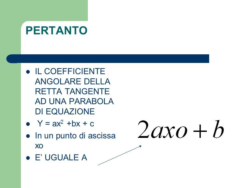 PERTANTO IL COEFFICIENTE ANGOLARE DELLA RETTA TANGENTE AD UNA PARABOLA DI EQUAZIONE Y = ax 2 +bx + c In un punto di ascissa xo E UGUALE A