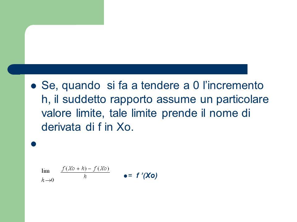 Se, quando si fa a tendere a 0 lincremento h, il suddetto rapporto assume un particolare valore limite, tale limite prende il nome di derivata di f in