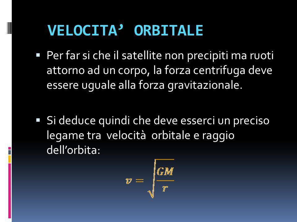 VELOCITA ORBITALE Per far si che il satellite non precipiti ma ruoti attorno ad un corpo, la forza centrifuga deve essere uguale alla forza gravitazio