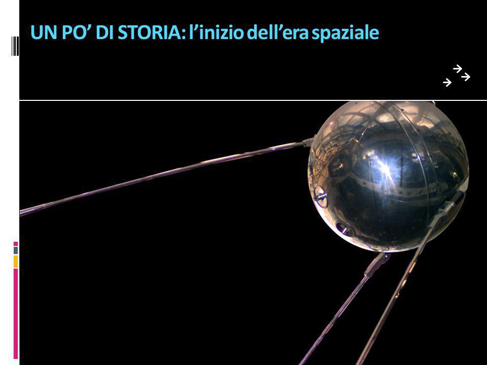 Con il lancio dello Sputnik 1 l Unione Sovietica prese in contropiede gli Stati Uniti, che solo il 31 gennaio 1958 mandarono in orbita il loro primo satellite: l Explorer 1.