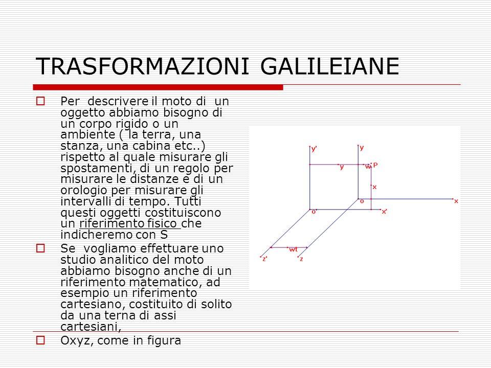 LE TRASFORMAZIONI GALILEIANE CONSERVANO Parametri geometrici Grandezze fisiche proiezione verticale di un segmento gli intervalli temporali le rette orizzontali le aree distanza orizzontale tra rette listante in cui avviene un evento le accelerazioni le lunghezze