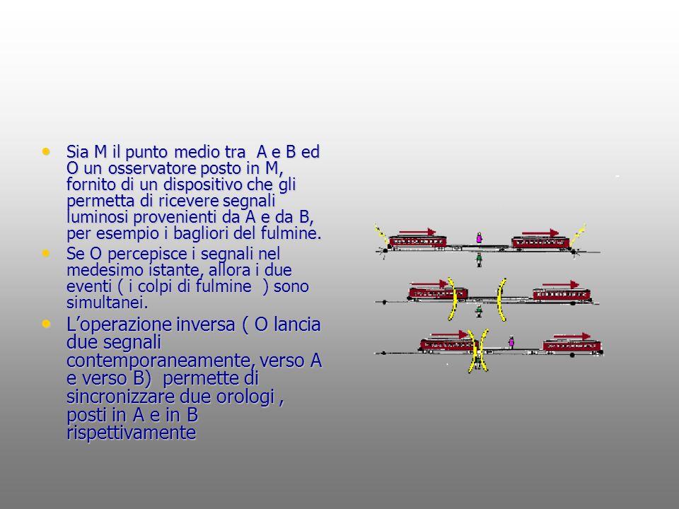 Sia M il punto medio tra A e B ed O un osservatore posto in M, fornito di un dispositivo che gli permetta di ricevere segnali luminosi provenienti da