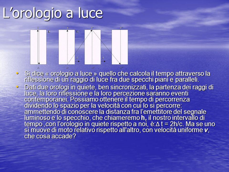 Lorologio a luce Si dice « orologio a luce » quello che calcola il tempo attraverso la riflessione di un raggio di luce fra due specchi piani e parall