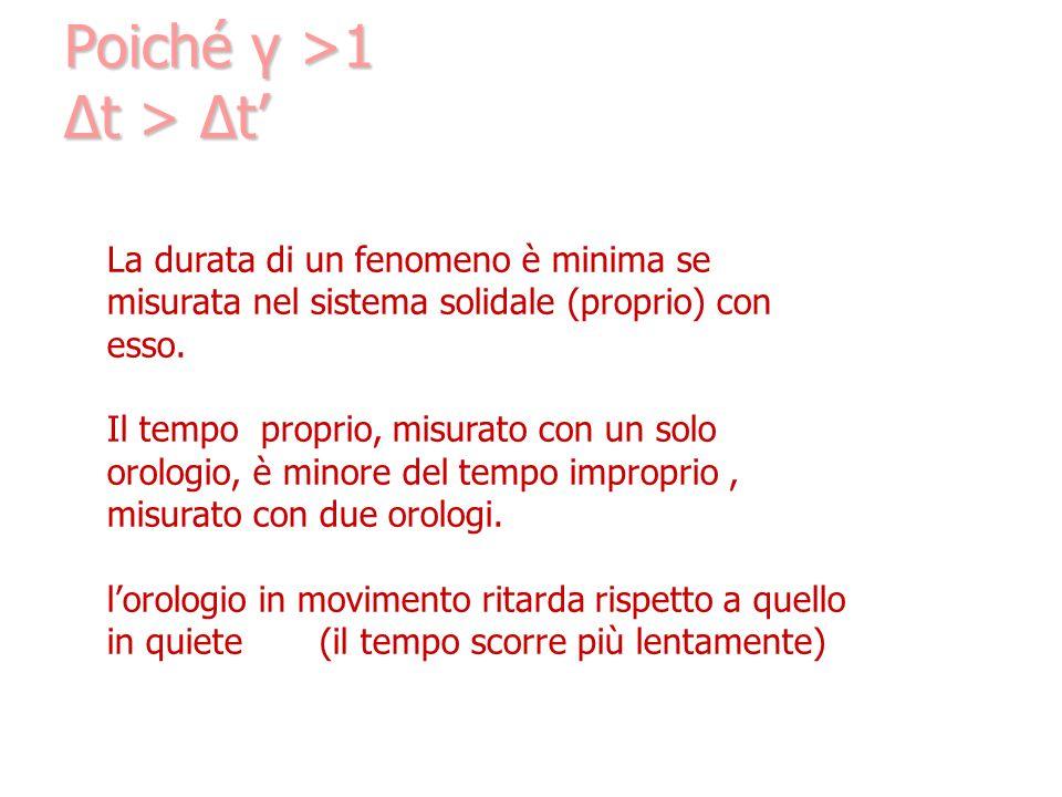 Poiché γ >1 Δt > Δt La durata di un fenomeno è minima se misurata nel sistema solidale (proprio) con esso. Il tempo proprio, misurato con un solo orol