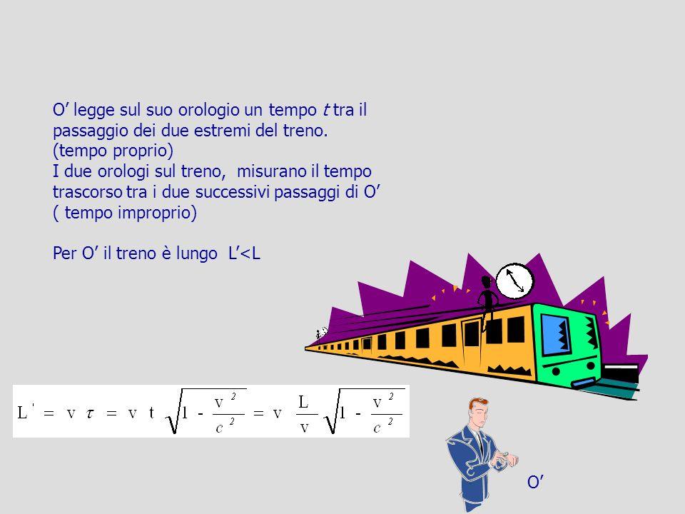 O legge sul suo orologio un tempo t tra il passaggio dei due estremi del treno. (tempo proprio) I due orologi sul treno, misurano il tempo trascorso t