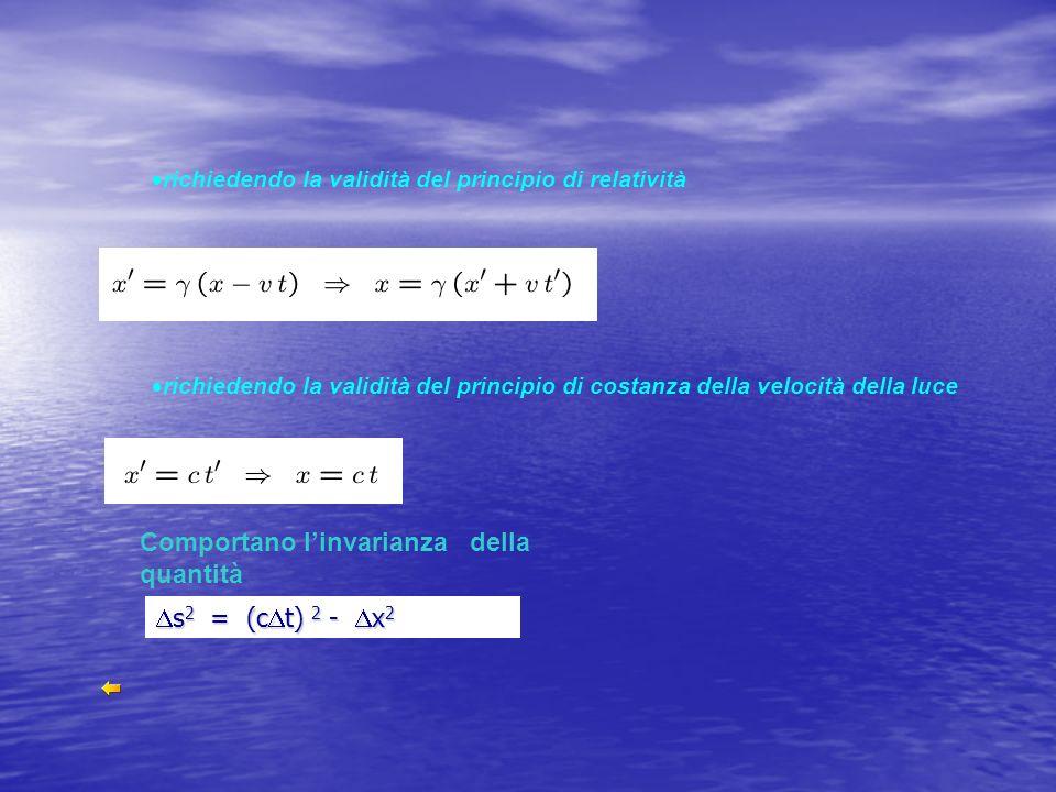 richiedendo la validità del principio di relatività richiedendo la validità del principio di costanza della velocità della luce s 2 = (c t) 2 - x 2 s