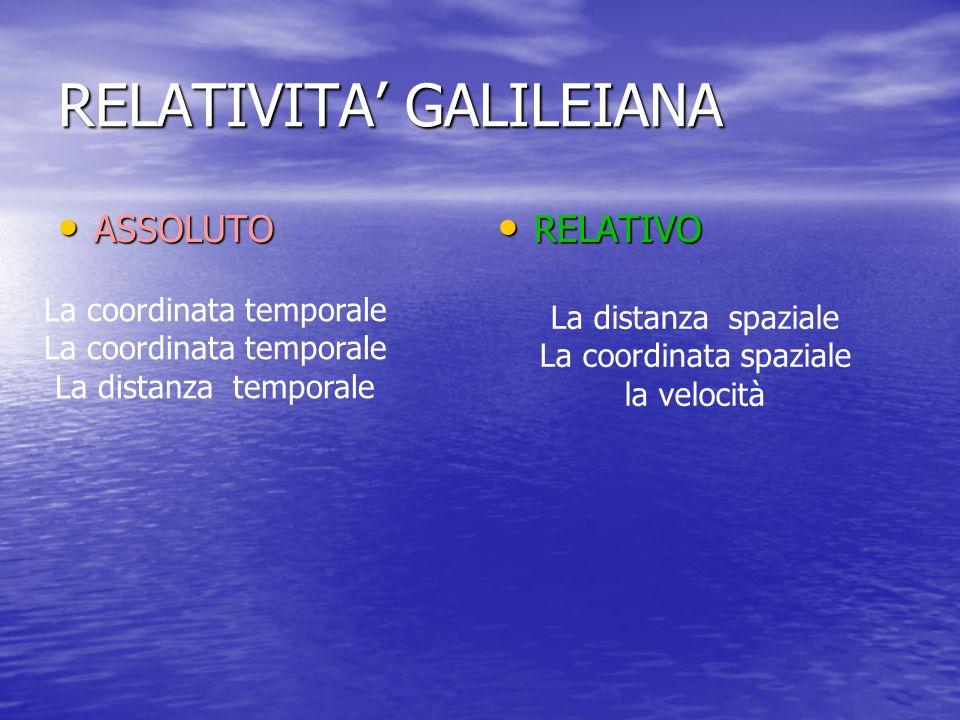 RELATIVITA GALILEIANA ASSOLUTO ASSOLUTO RELATIVO RELATIVO La coordinata temporale La distanza temporale La distanza spaziale La coordinata spaziale la