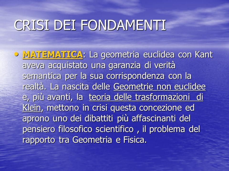 CRISI DEI FONDAMENTI MATEMATICA: La geometria euclidea con Kant aveva acquistato una garanzia di verità semantica per la sua corrispondenza con la rea