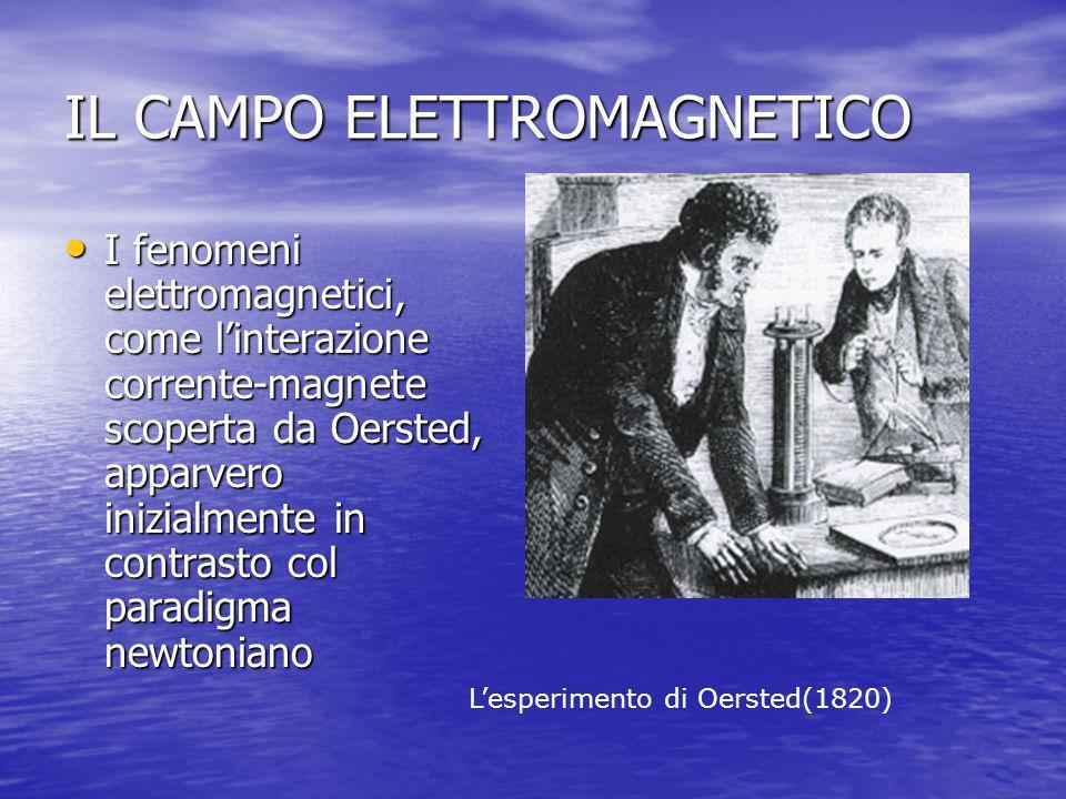 IL CAMPO ELETTROMAGNETICO I fenomeni elettromagnetici, come linterazione corrente-magnete scoperta da Oersted, apparvero inizialmente in contrasto col