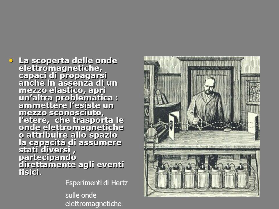 La scoperta delle onde elettromagnetiche, capaci di propagarsi anche in assenza di un mezzo elastico, aprì unaltra problematica : ammettere lesiste un