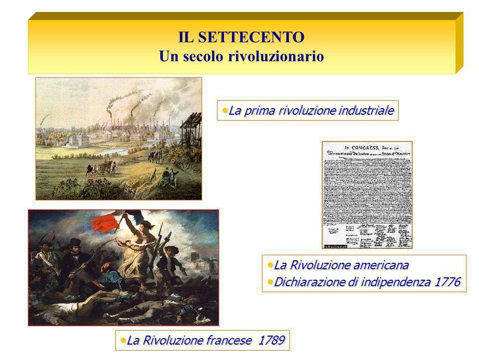 IL SETTECENTO Un secolo rivoluzionario Prima rivoluzine industriale La Rivoluzione francese 1789 La Rivoluzione francese 1789 La prima rivoluzione ind