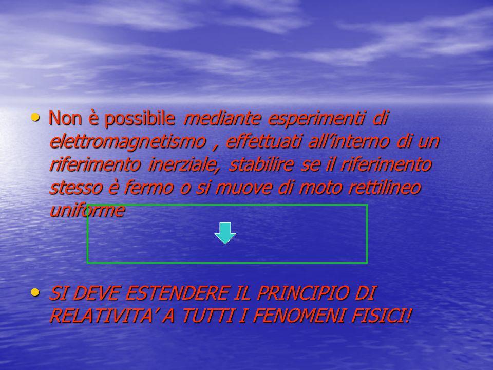 Non è possibile mediante esperimenti di elettromagnetismo, effettuati allinterno di un riferimento inerziale, stabilire se il riferimento stesso è fer