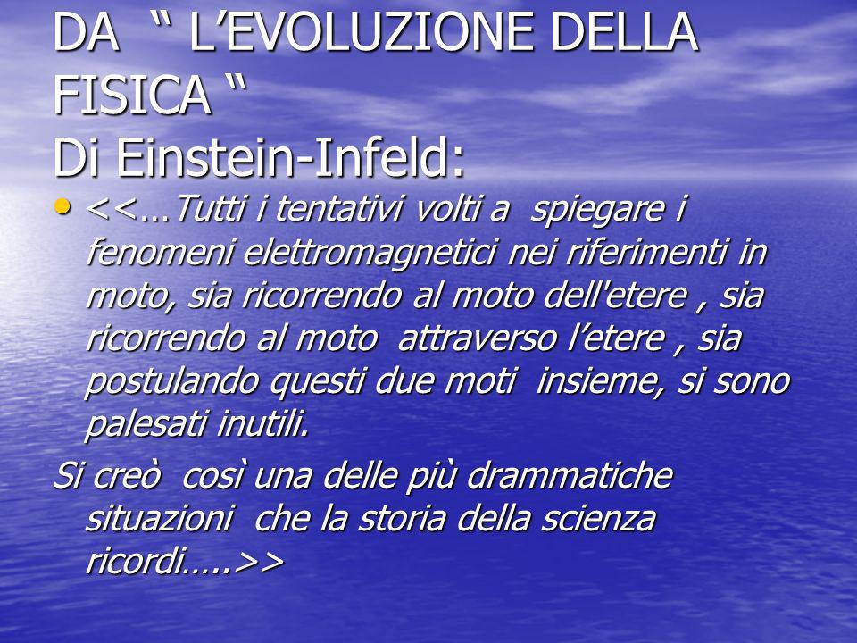 DA LEVOLUZIONE DELLA FISICA Di Einstein-Infeld: <<… Tutti i tentativi volti a spiegare i fenomeni elettromagnetici nei riferimenti in moto, sia ricorr