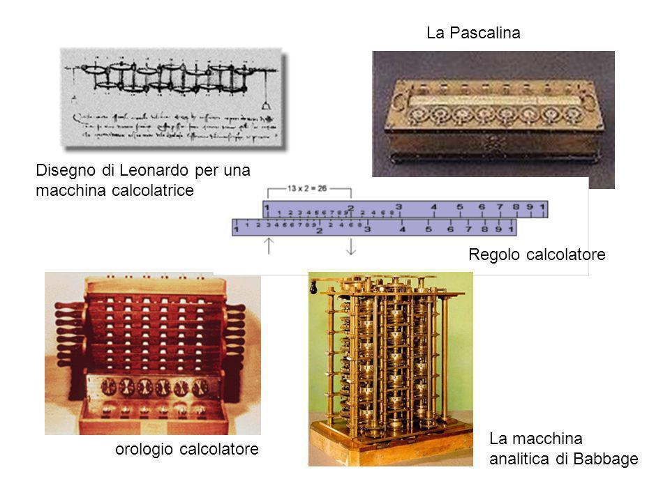 CALCOLO AUTOMATICO Lidea del calcolo automatico è antica. La storia della costruzione di macchine per calcolare mostra come la realizzazione tecnica m