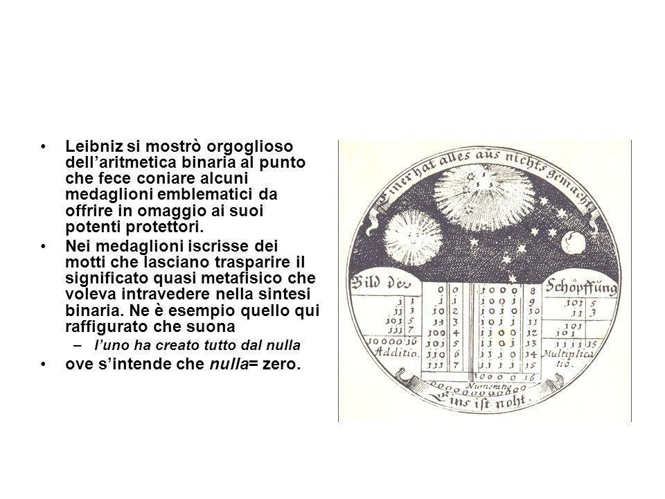Leibniz fu anche il primo ad utilizzare la numerazione in base 2. Lidea gli fu suggerita dai diagrammi di un antico testo cinese I CHING (Libro dei mu