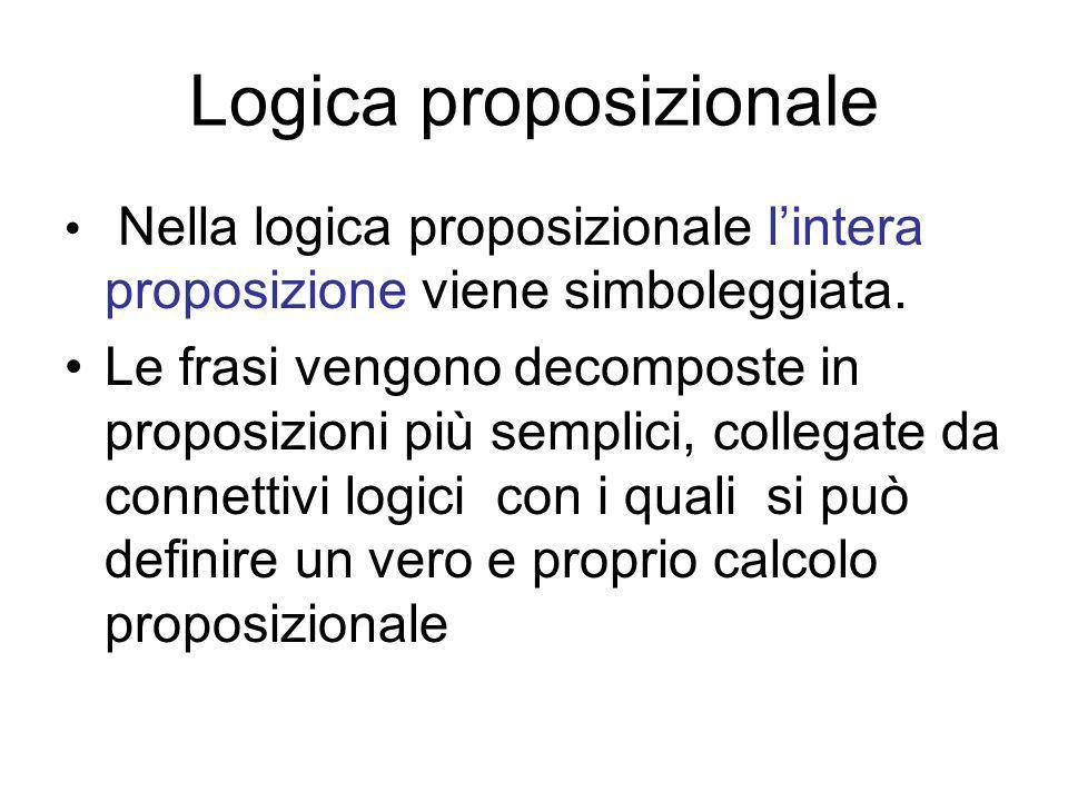 La formalizzazione Il processo di traduzione dei concetti logici in simboli si chiamaformalizzazione.