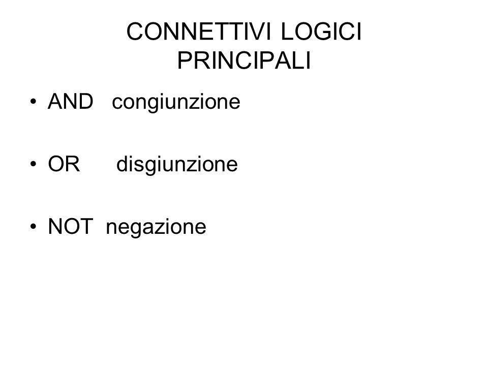 Logica proposizionale Nella logica proposizionale lintera proposizione viene simboleggiata. Le frasi vengono decomposte in proposizioni più semplici,