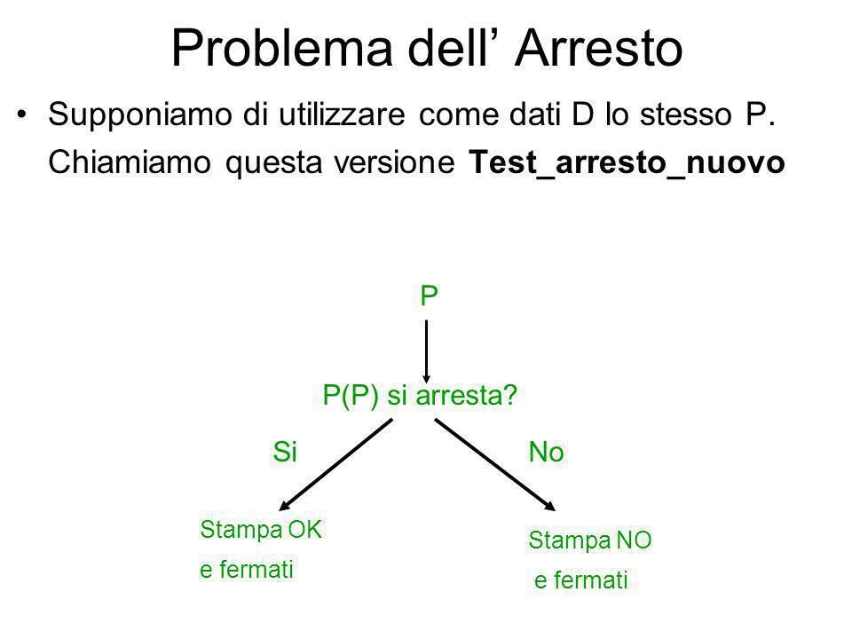 Problema dell Arresto Supponiamo che esista un algoritmo, Test_arresto(P,D), che risolva il problema e che si comporti come in figura PD P(D) si arres