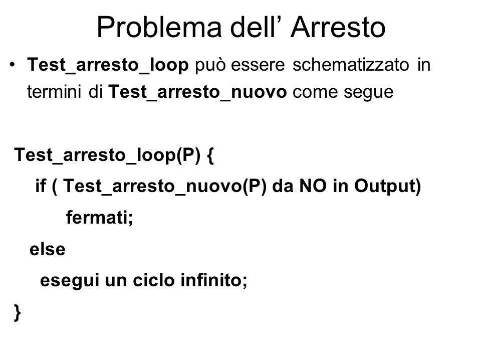 Problema dell Arresto Supponendo che test_arresto e Test_arresto_nuovo esistano, costruiamo un nuovo algortimo Test_arresto_loop che si comporta come