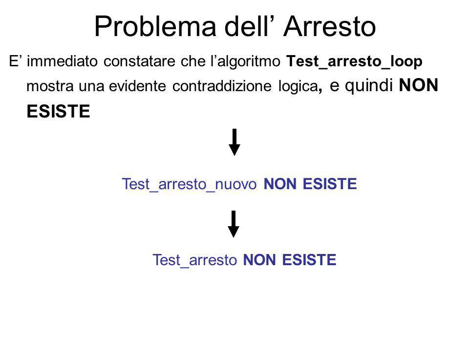 Problema dell Arresto Consideriamo,infine il caso in cui a Test_arresto_loop diamo in ingresso lo stesso Test_arresto_loop Test_arresto_loop Test_arre