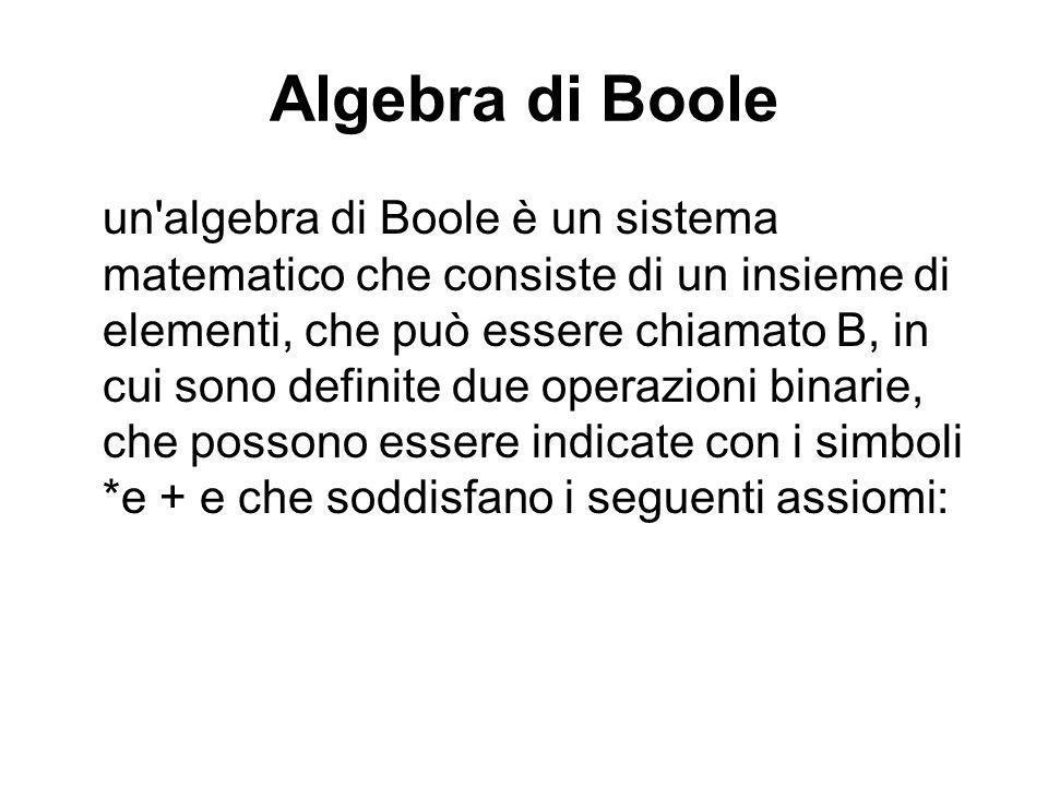 l'algebra booleana è stata introdotta dal matematico inglese George Boole (1815- 1864), con lo scopo di usare le tecniche algebriche per elaborare le