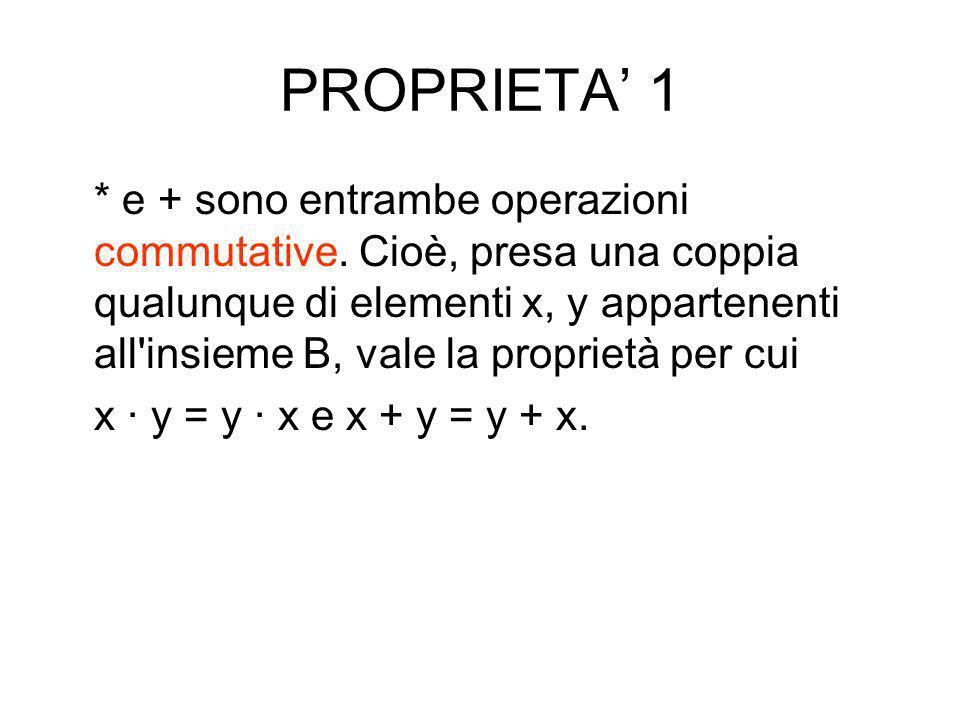 Algebra di Boole un'algebra di Boole è un sistema matematico che consiste di un insieme di elementi, che può essere chiamato B, in cui sono definite d