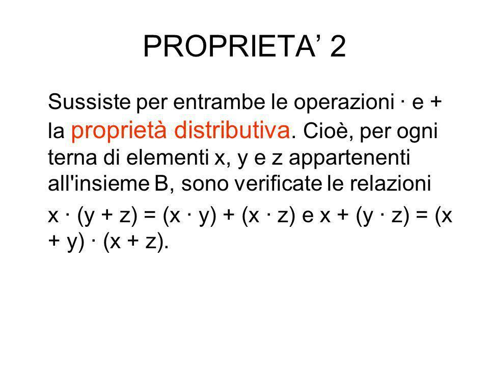 PROPRIETA 1 * e + sono entrambe operazioni commutative. Cioè, presa una coppia qualunque di elementi x, y appartenenti all'insieme B, vale la propriet