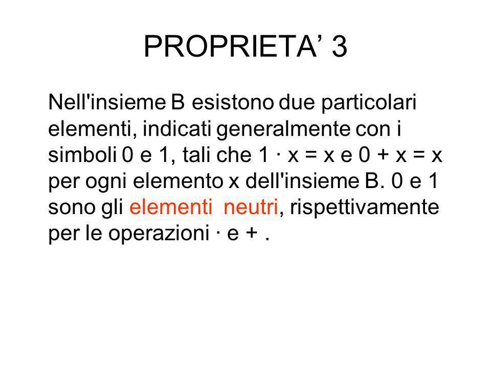 PROPRIETA 2 Sussiste per entrambe le operazioni e + la proprietà distributiva. Cioè, per ogni terna di elementi x, y e z appartenenti all'insieme B, s