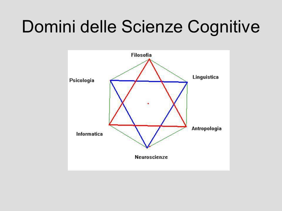 Ultimamente si è affermata una nuova disciplina, le Scienze cognitive,nella quale concorrono la psicologia, la linguistica, le neuroscienze, lintellig