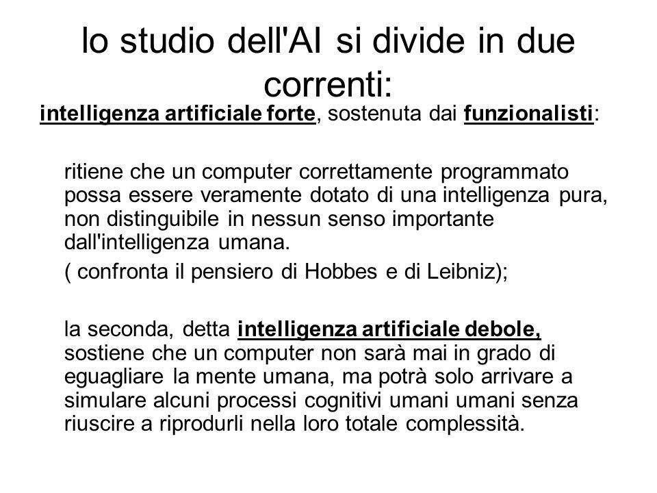 Ma non riusciamo ancora a rispondere alle domande: Le macchine possono pensare? Che cosè lintelligenza? IL DIBATTITO E TUTTORA APERTO!