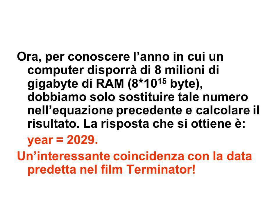 bytes = 10 [(year - 1966)/4]. Invertendo la relazione, è possibile prevedere lanno in cui sarà disponibile una data quantità di memoria (sempre che la
