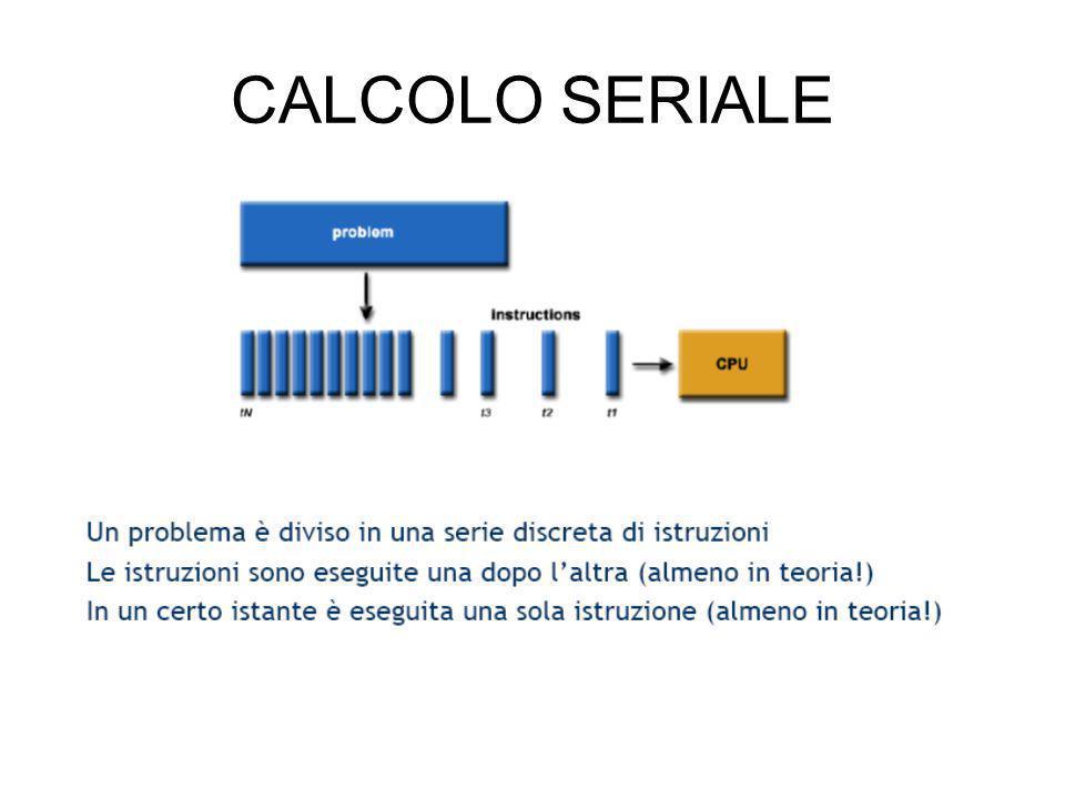 Nel mondo dei calcolatori si distingue un modo di procedere seriale da uno parallelo. Quello seriale, usato da tutti i computer fino a pochissimo temp
