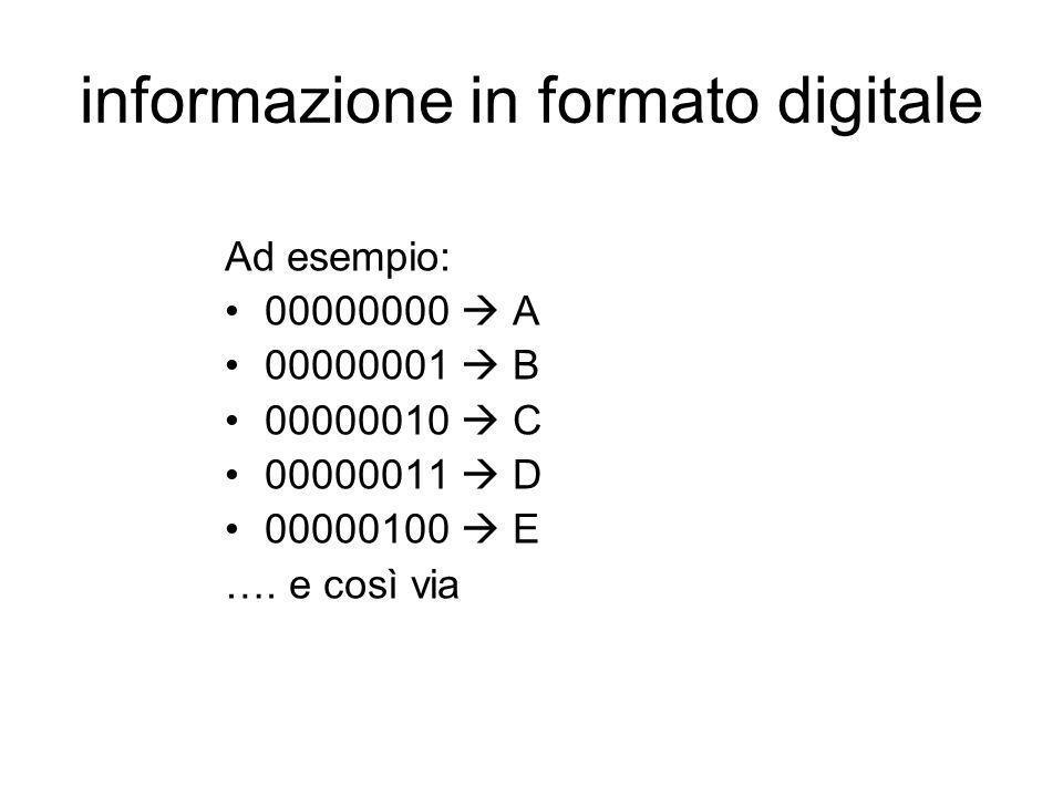 I caratteri che costituiscono un testo vengono codificati tramite sequenze di bit utilizzando un codice di traduzione. Il codice più usato è il codice