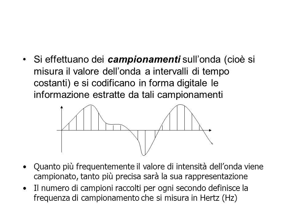 Codifica dei suoni Fisicamente un suono è rappresentato come unonda che descrive la variazione della pressione dellaria nel tempo (onda sonora) Sullas