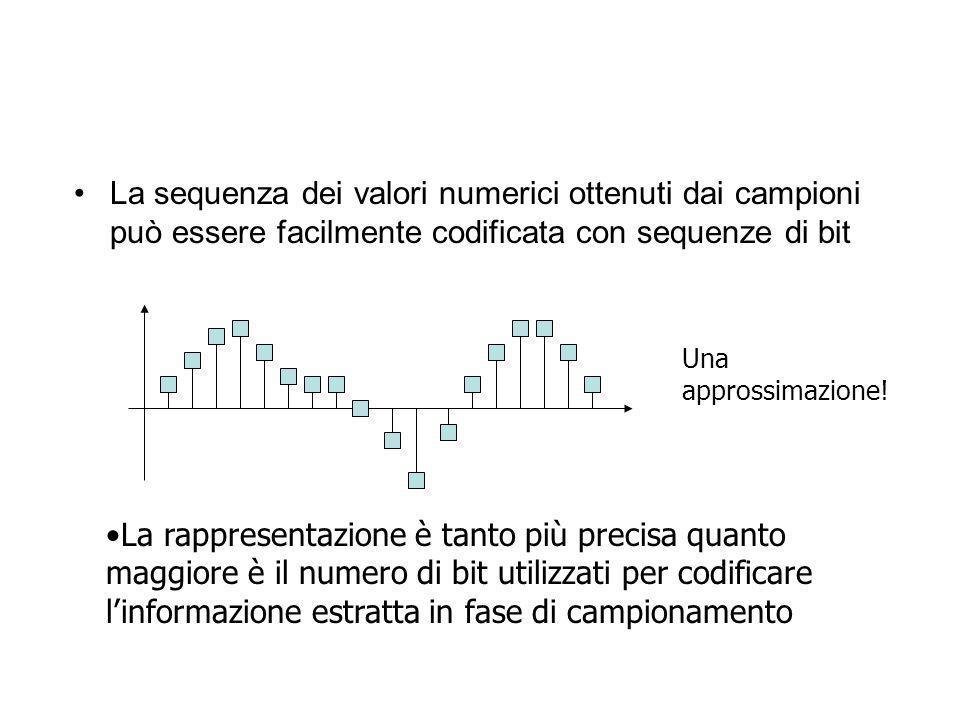 Si effettuano dei campionamenti sullonda (cioè si misura il valore dellonda a intervalli di tempo costanti) e si codificano in forma digitale le infor