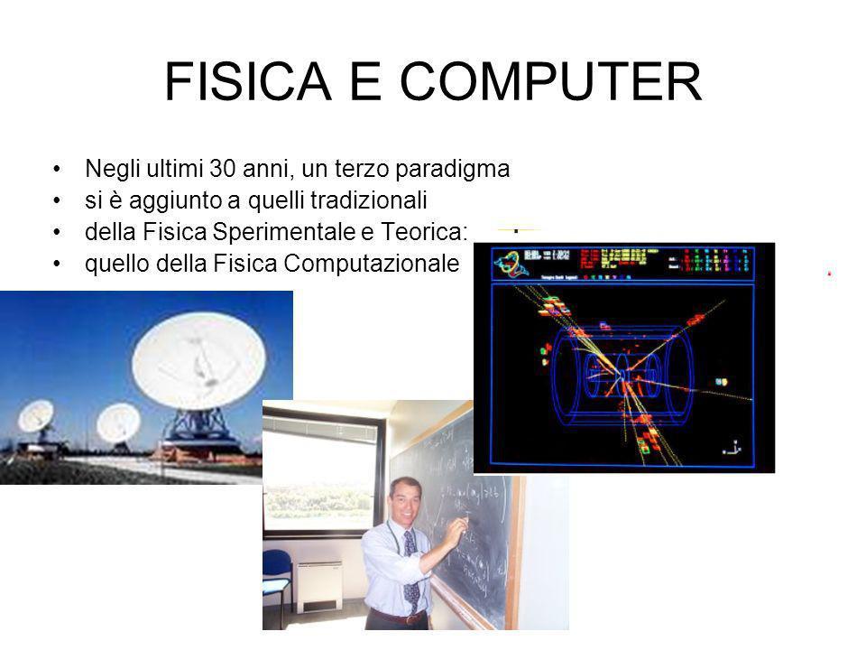 Linterazione con le altre discipline, comprese quelle umanistiche, è pertanto duplice: A)applicazione dei metodi dellinformatica a diversi aspetti del