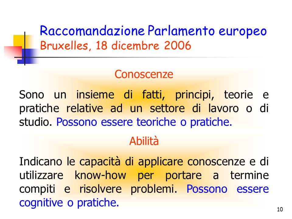 10 Raccomandazione Parlamento europeo Bruxelles, 18 dicembre 2006 Conoscenze Sono un insieme di fatti, principi, teorie e pratiche relative ad un sett