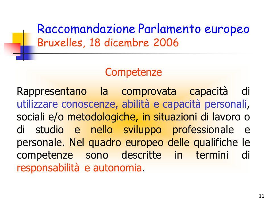11 Raccomandazione Parlamento europeo Bruxelles, 18 dicembre 2006 Competenze Rappresentano la comprovata capacità di utilizzare conoscenze, abilità e capacità personali, sociali e/o metodologiche, in situazioni di lavoro o di studio e nello sviluppo professionale e personale.