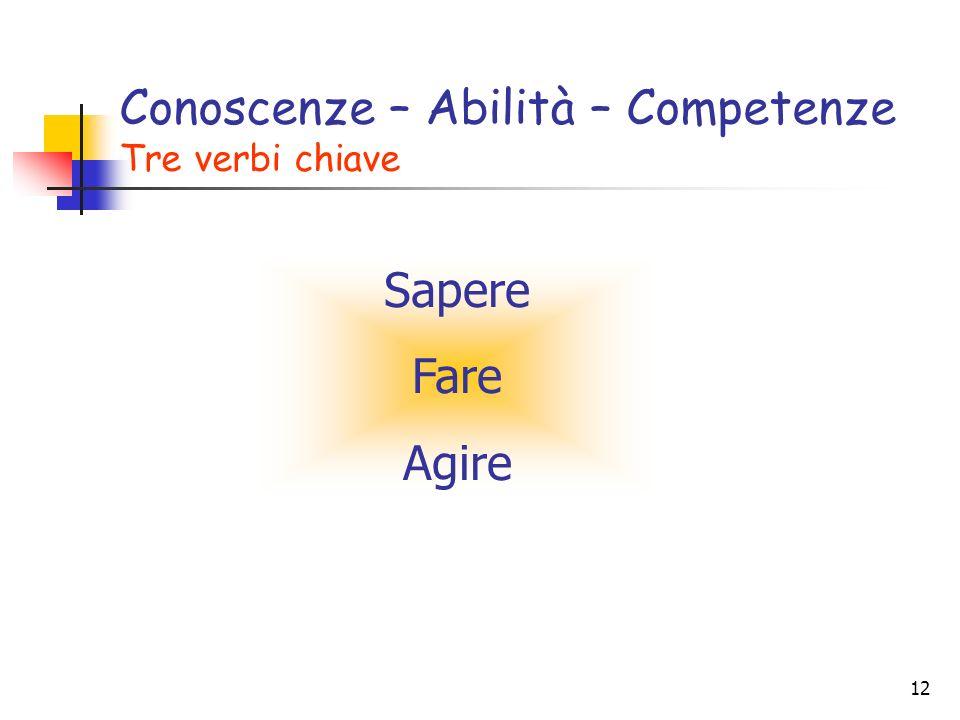 12 Conoscenze – Abilità – Competenze Tre verbi chiave Sapere Fare Agire