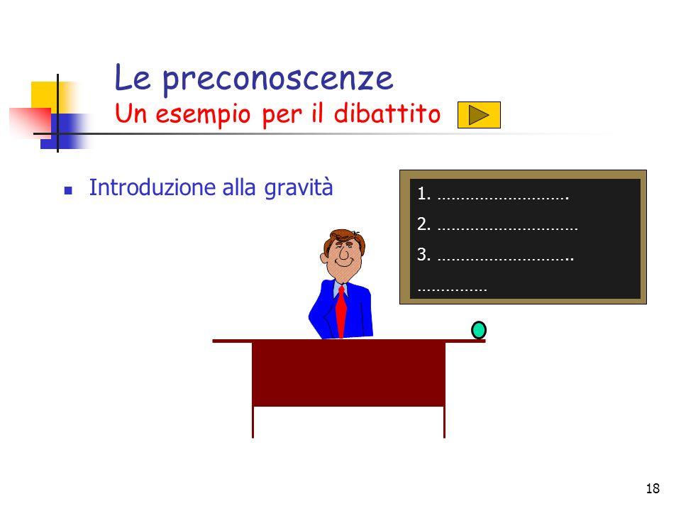 18 Le preconoscenze Un esempio per il dibattito Introduzione alla gravità 1. ………………………. 2. ………………………… 3. ……………………….. ……………