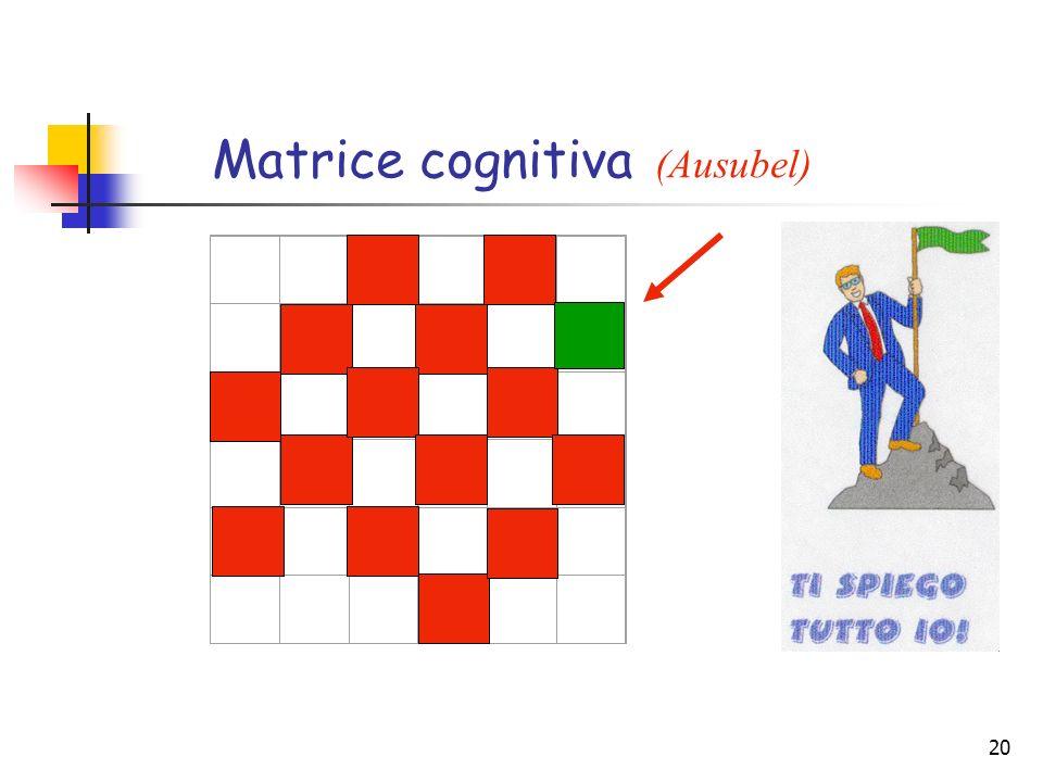 20 Matrice cognitiva (Ausubel)