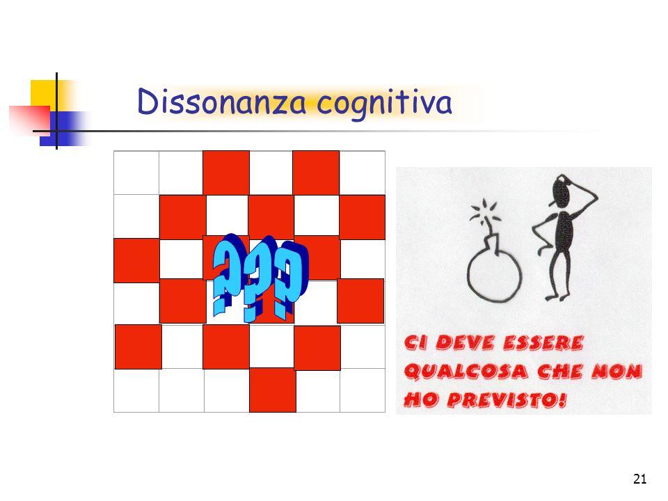 21 Dissonanza cognitiva