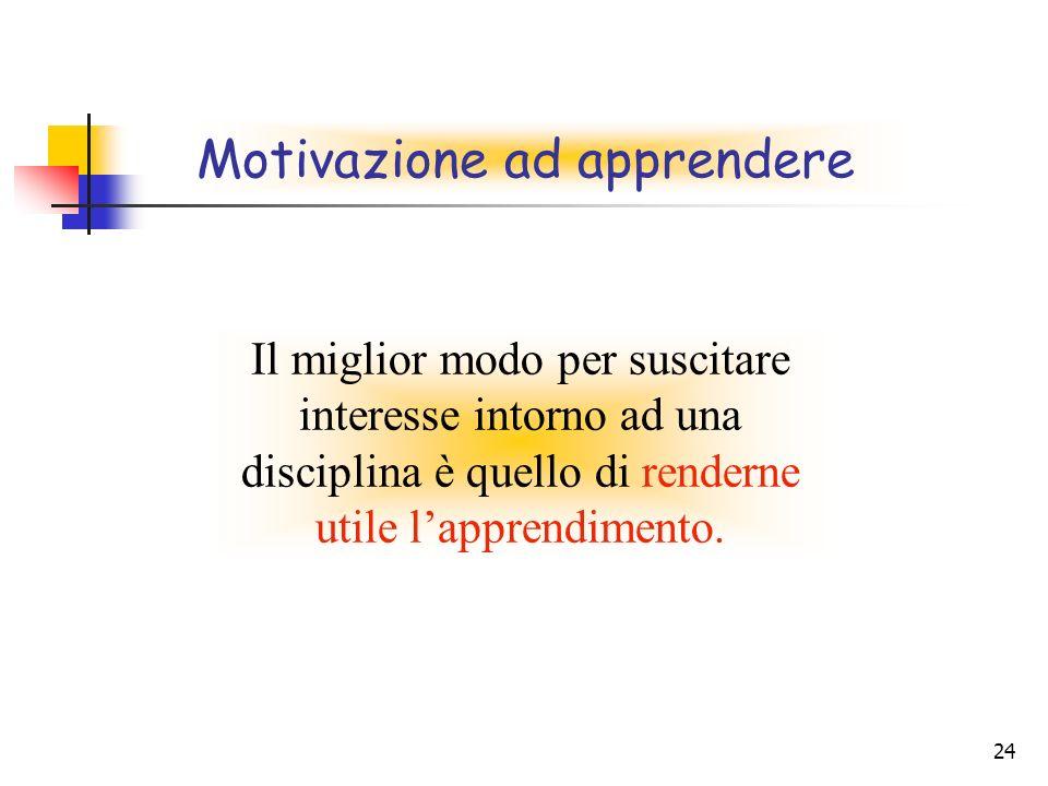 24 Motivazione ad apprendere Il miglior modo per suscitare interesse intorno ad una disciplina è quello di renderne utile lapprendimento.