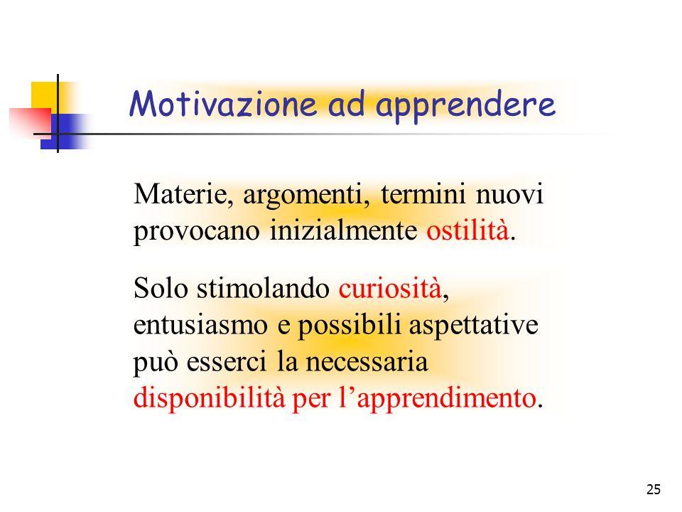 25 Motivazione ad apprendere Materie, argomenti, termini nuovi provocano inizialmente ostilità.