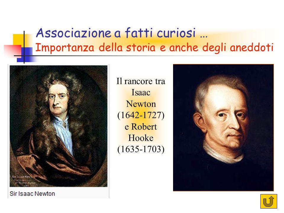 41 Associazione a fatti curiosi … Importanza della storia e anche degli aneddoti Il rancore tra Isaac Newton (1642-1727) e Robert Hooke (1635-1703)